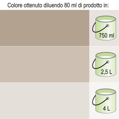 Colorante universale Luxens marrone ossido 80 ml