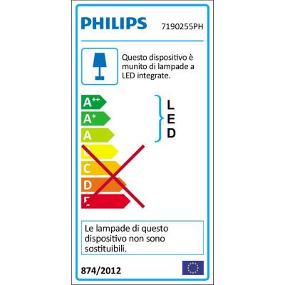Striscia LED Philips Hue